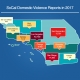 Domestic Violences Rates Southern California